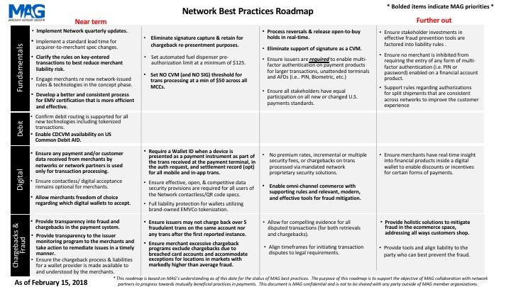 MAG Network Best Practices Roadmap - as of 2.15.18